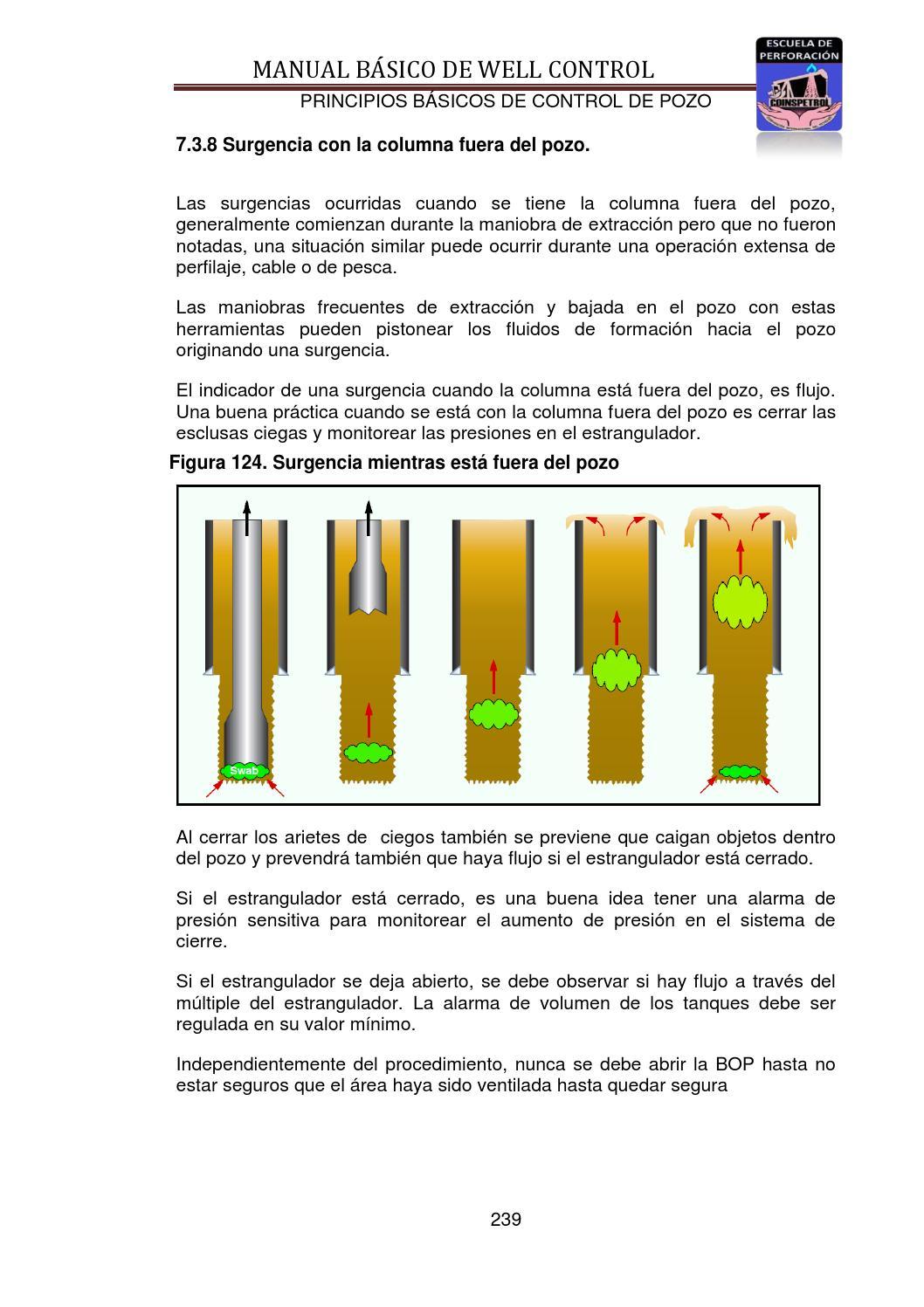 manual basico de control de pozo petrolero pdf