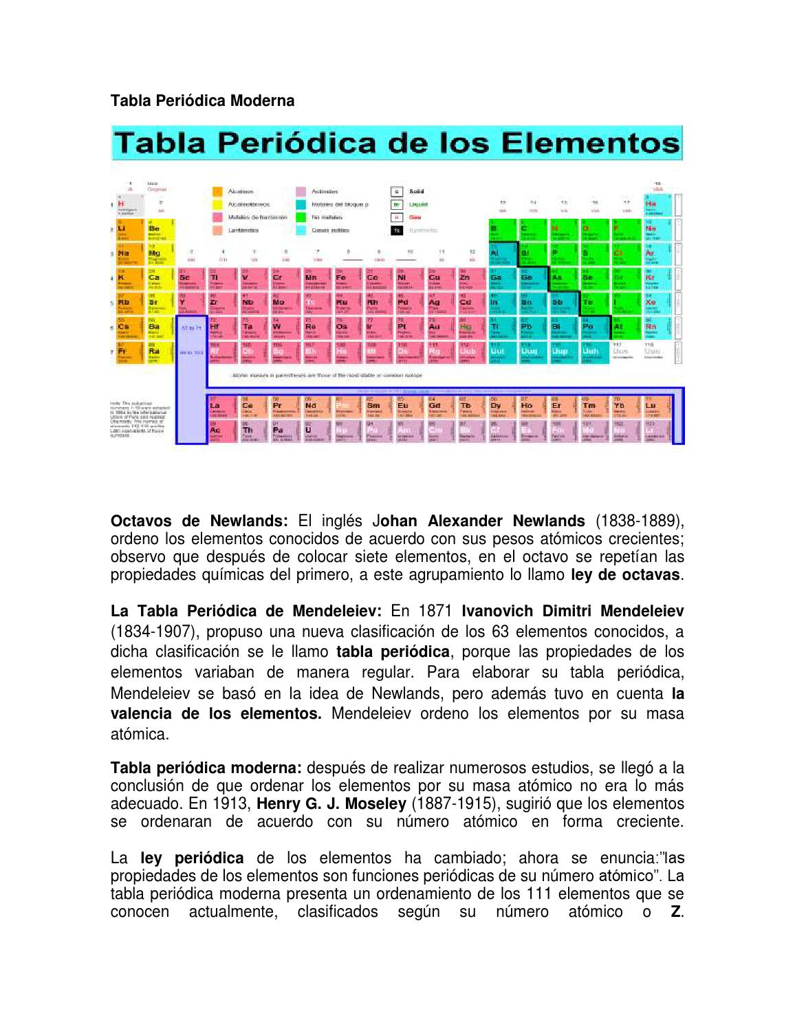 Tabla peridica moderna by javier cifuentes issuu urtaz Image collections