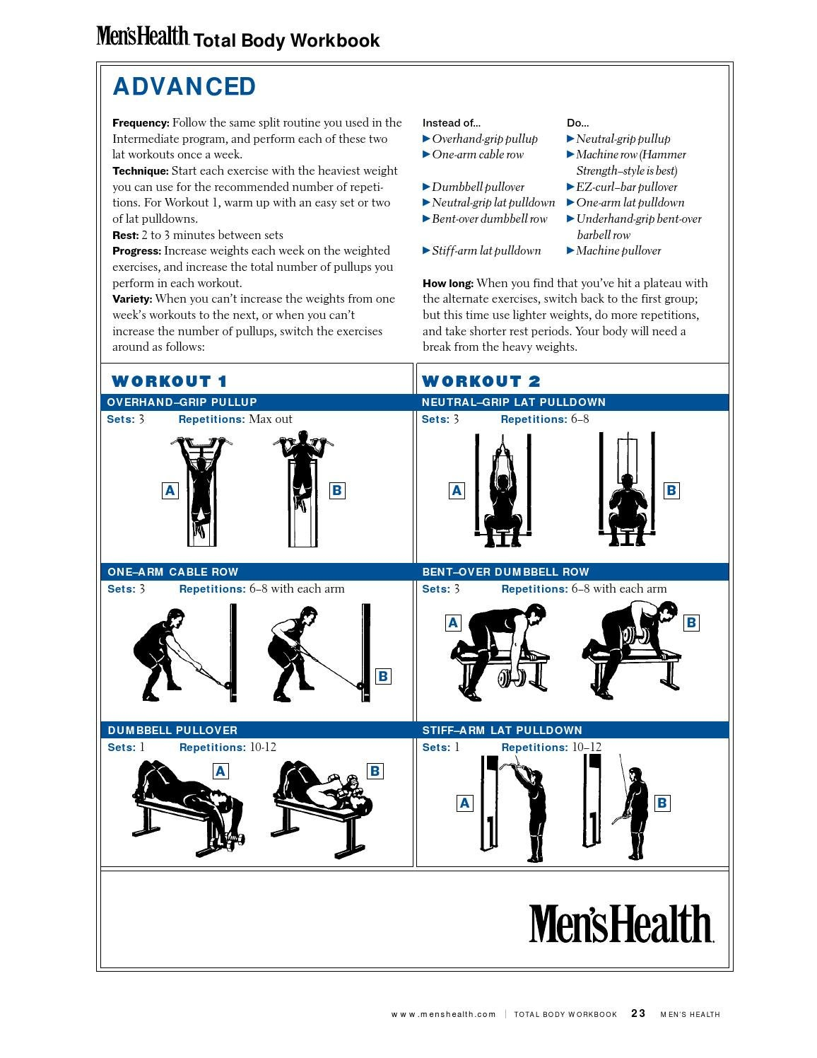 How Can a Full Body Workout for Men Help Me Gain Muscle?