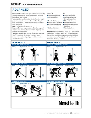 mens health anarchy workout free download