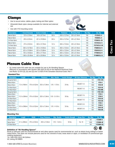 6f951771c337 Ideal Catalog by Maria Miranda - issuu
