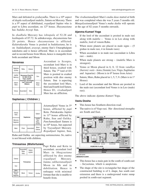The Astrological eMagazine - January 2013 by Bangalore Niranjan Babu