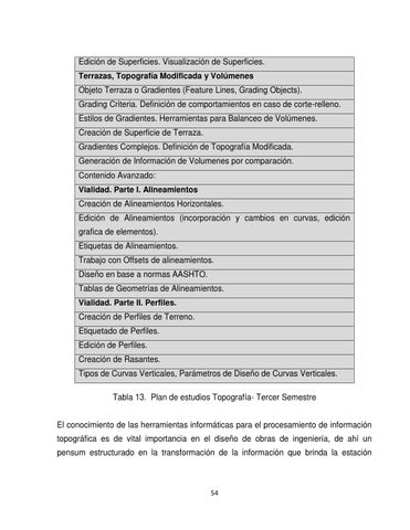 Generalidades Tecnico Proyectista By Jonathan Barrios Issuu