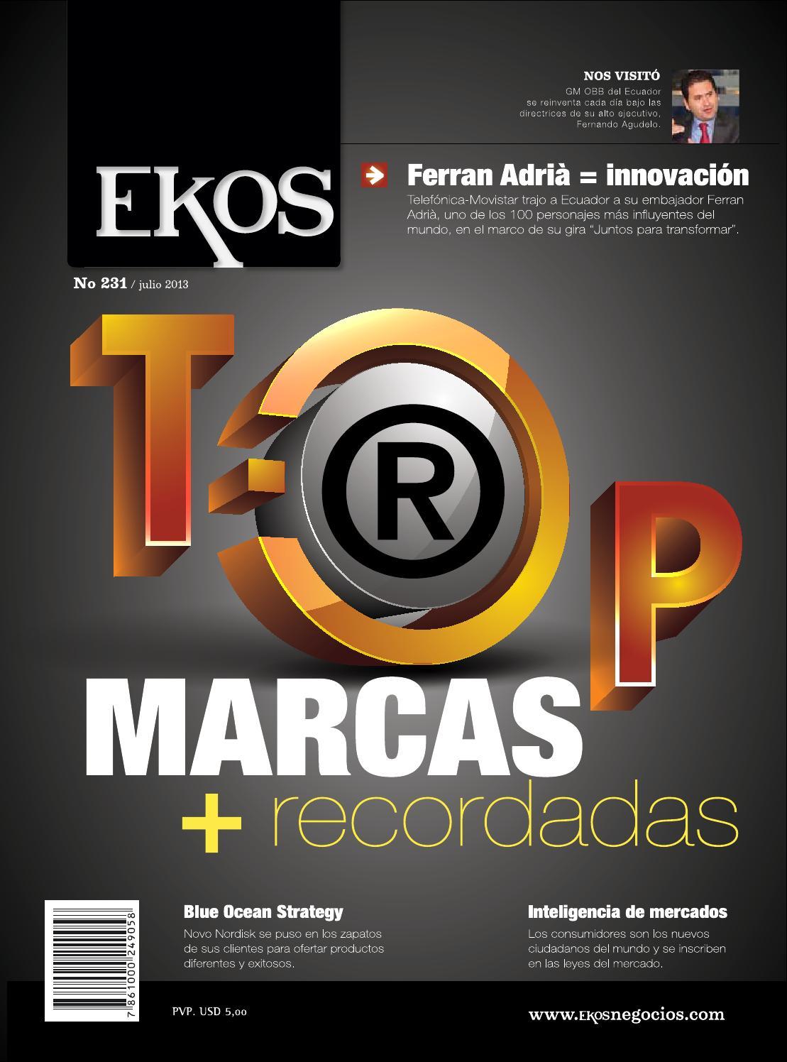 e88976953e Revisa Ekos - Marcas + recordadas by Ekos - issuu