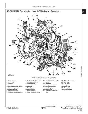john deere workshop manual for engine 3029 by power. Black Bedroom Furniture Sets. Home Design Ideas