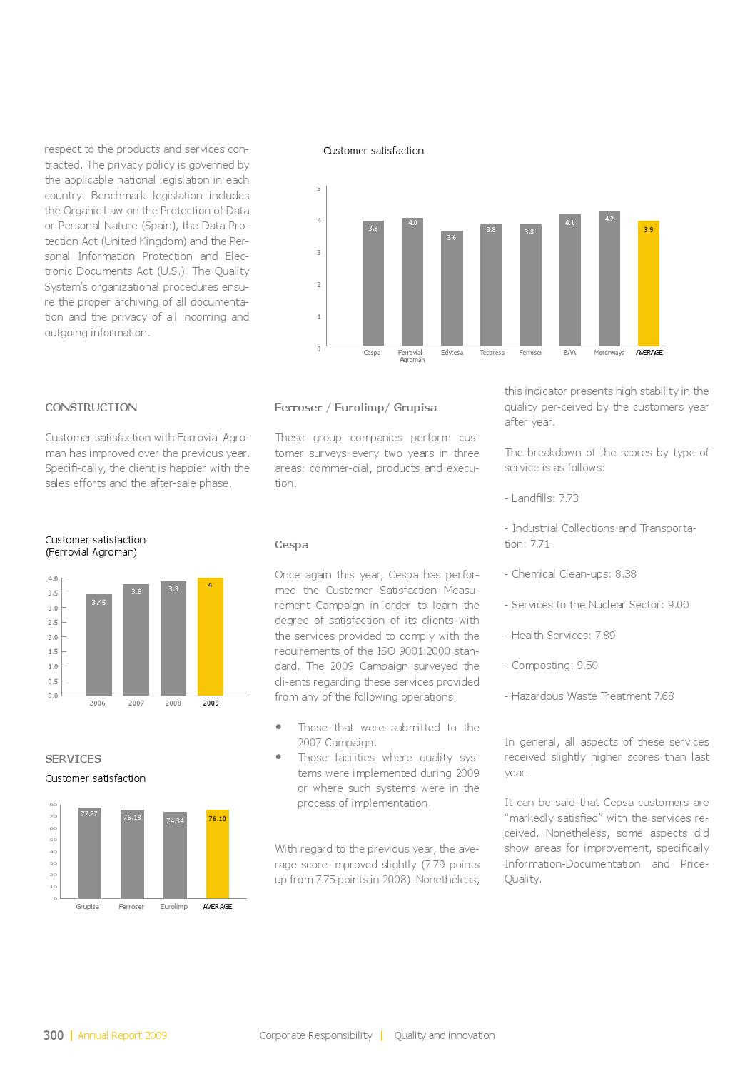 Ferrovial: Annual report 2009 by Ferrovial - issuu