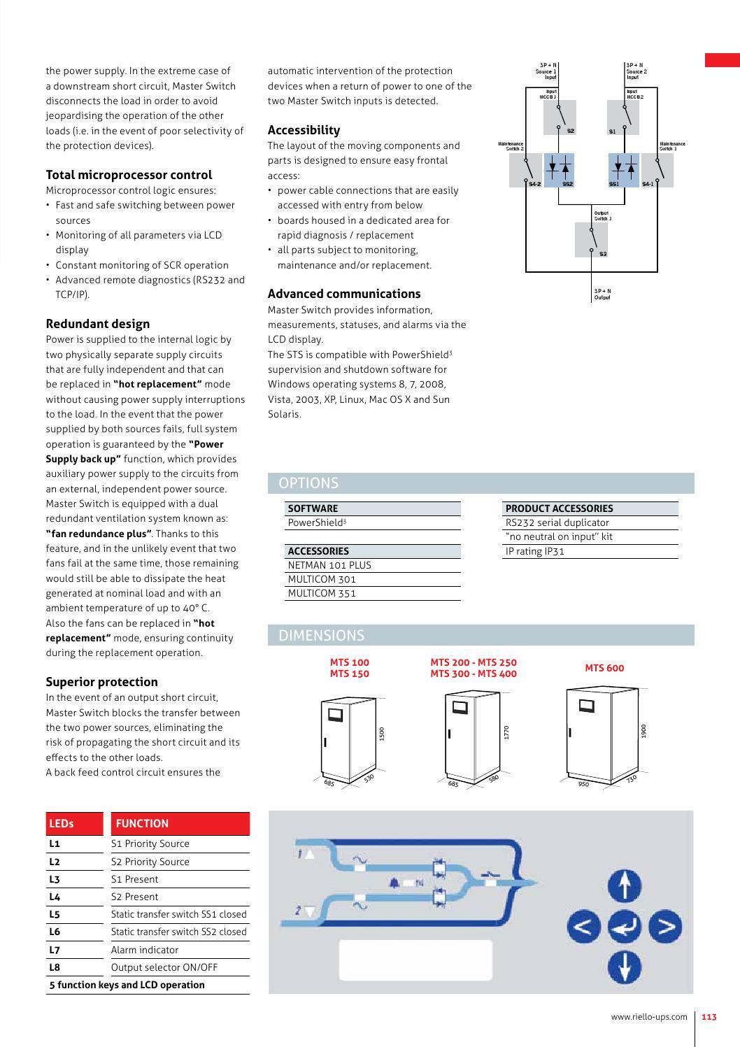 General Calogue 2013 By Rps Spa Issuu Riello Ups Circuit Diagram