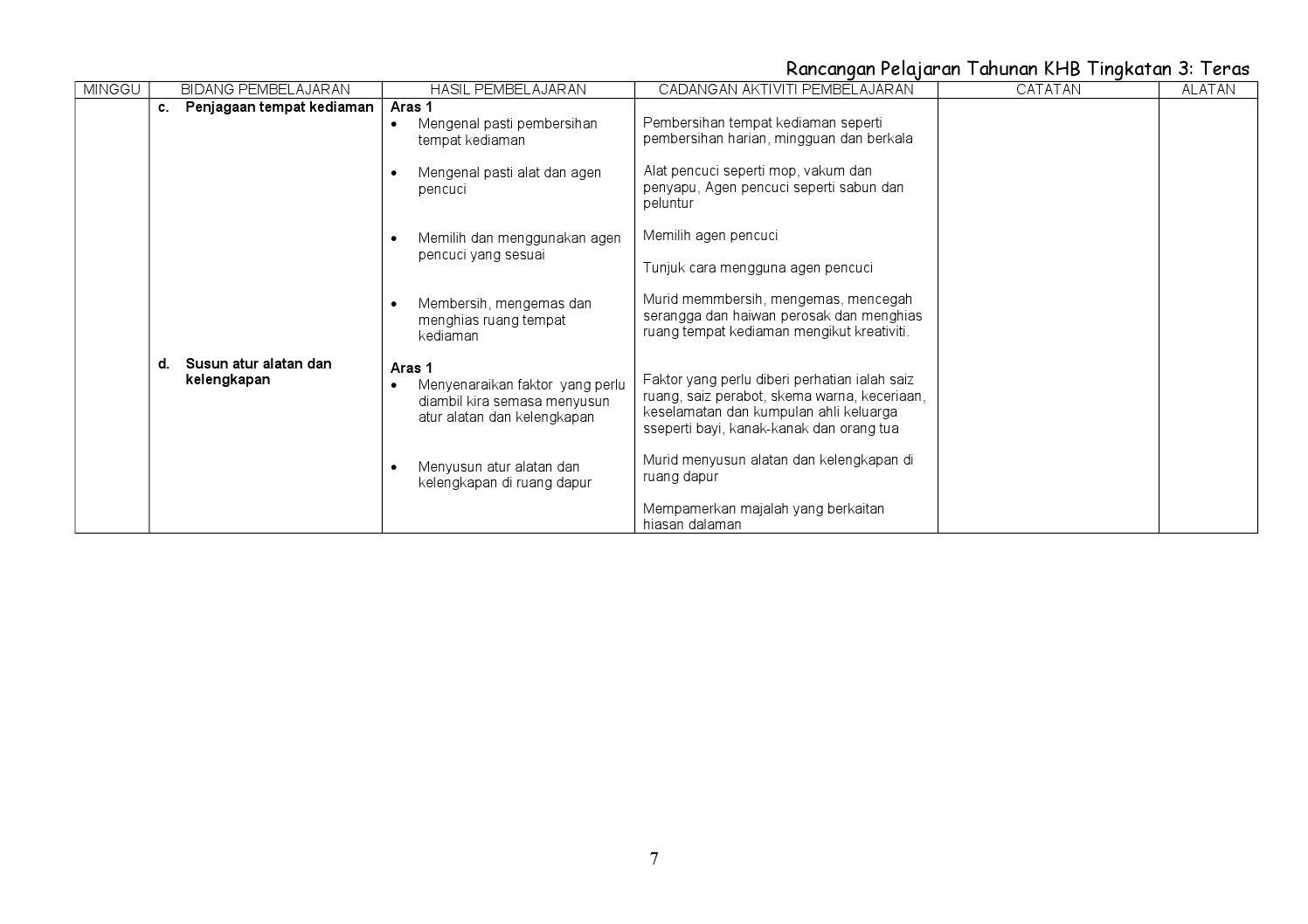Rancangan Pelajaran Tahunan Kh Teras Tingkatan 3 By Nurul Hayati Issuu