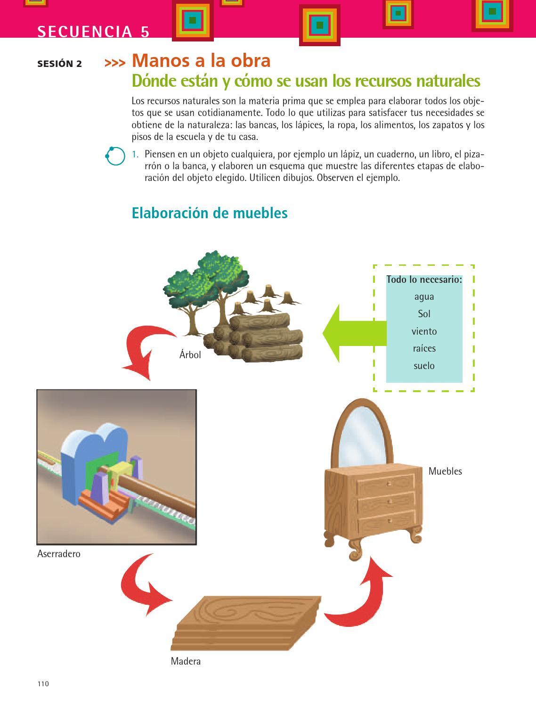 Geograf a 1er grado volumen i by rar muri issuu for Elaboracion de estanques para piscicultura