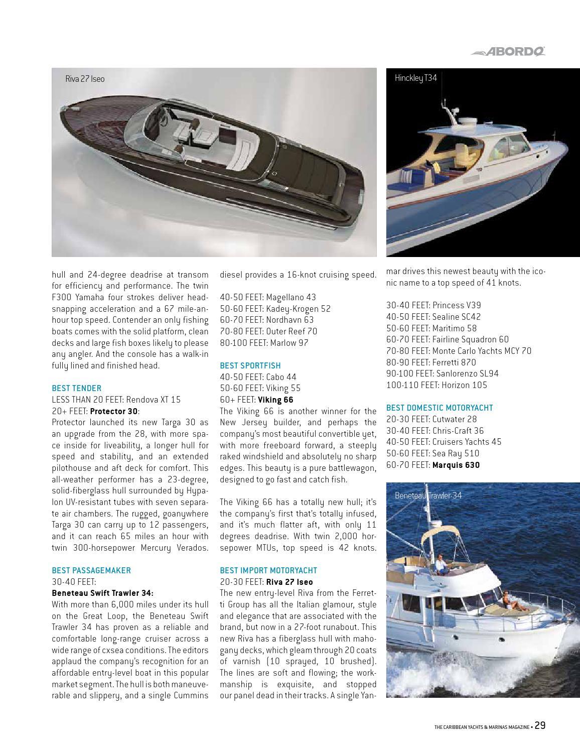 Revista Abordo 112 by Revista Abordo - issuu