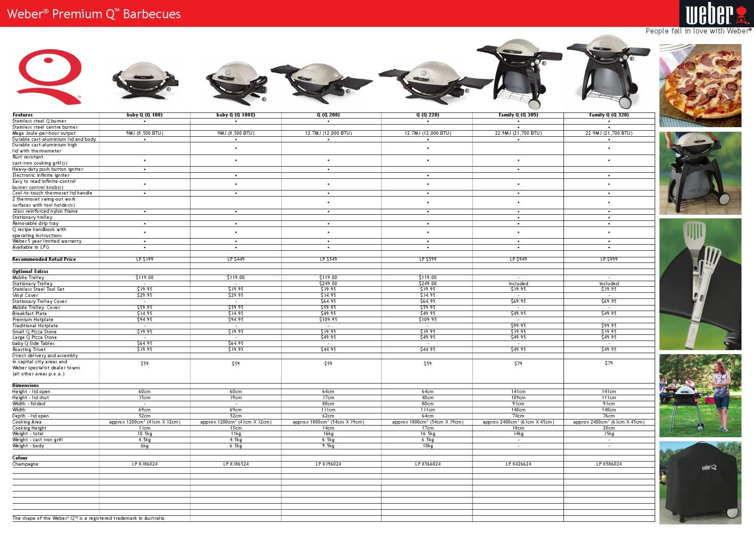 Nz Compare All Q Barbecues By R Mcdonald Weber Issuu