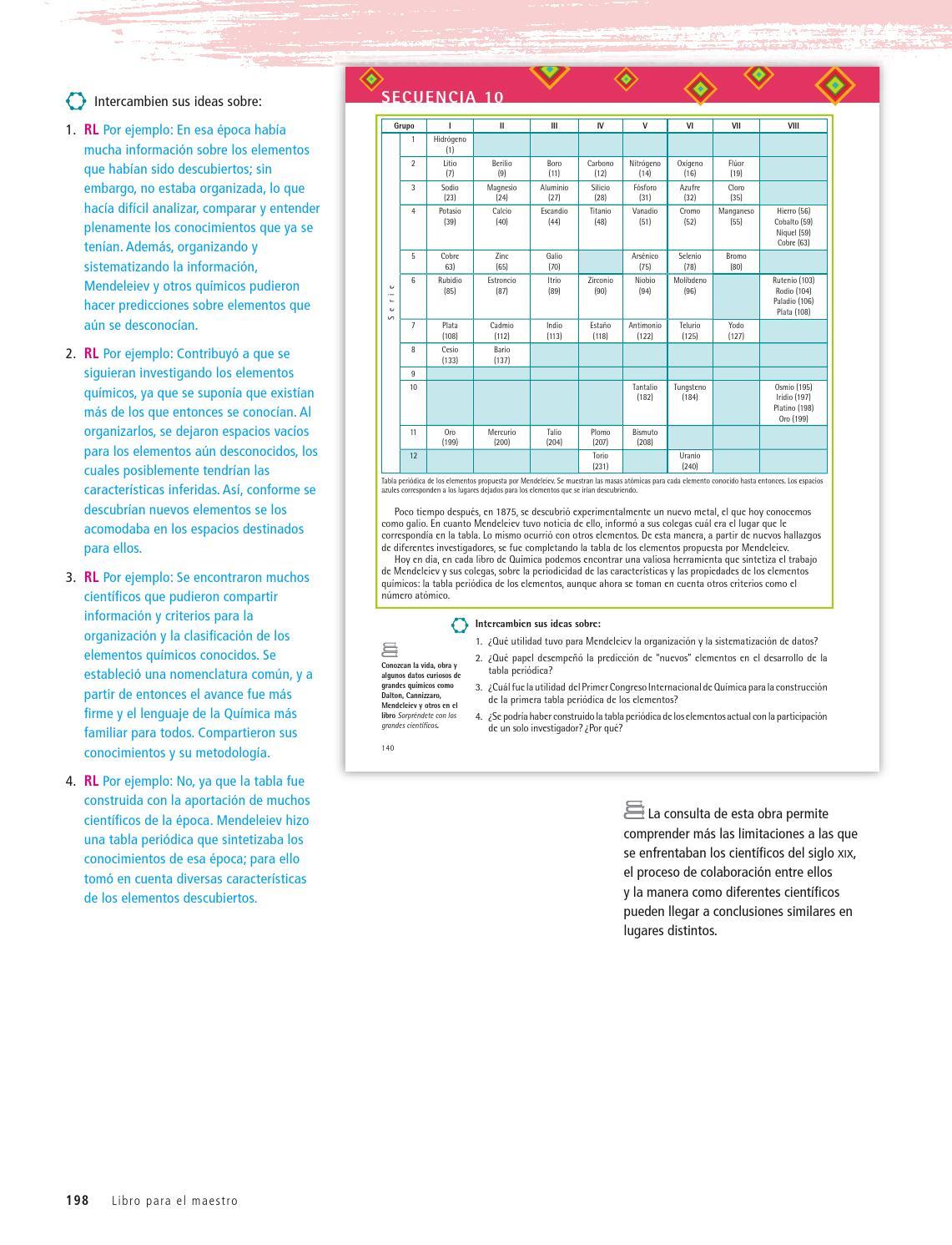 Maestro ciencias 3er grado volumen i by rarmuri issuu urtaz Image collections