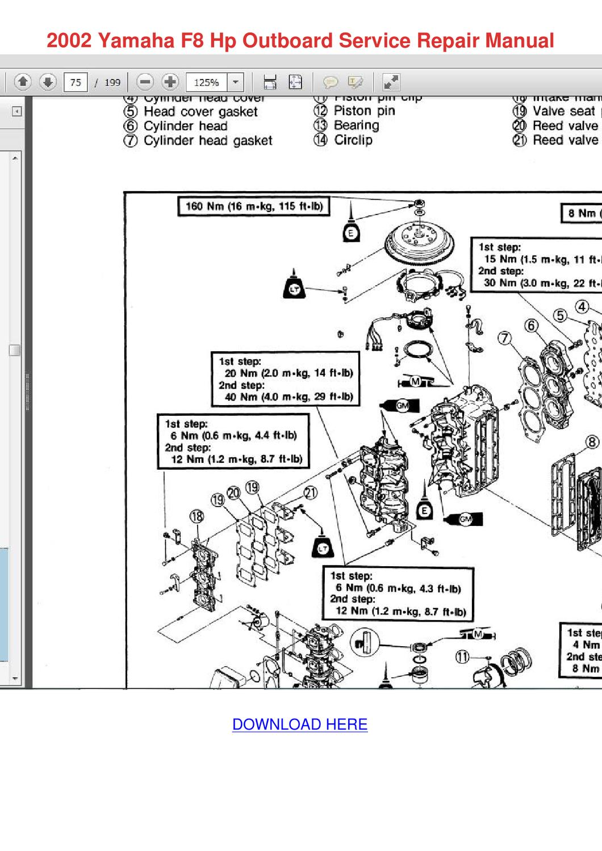 2002 Yamaha F8 Hp Outboard Service Repair Man by KaylaJanssen - issuu