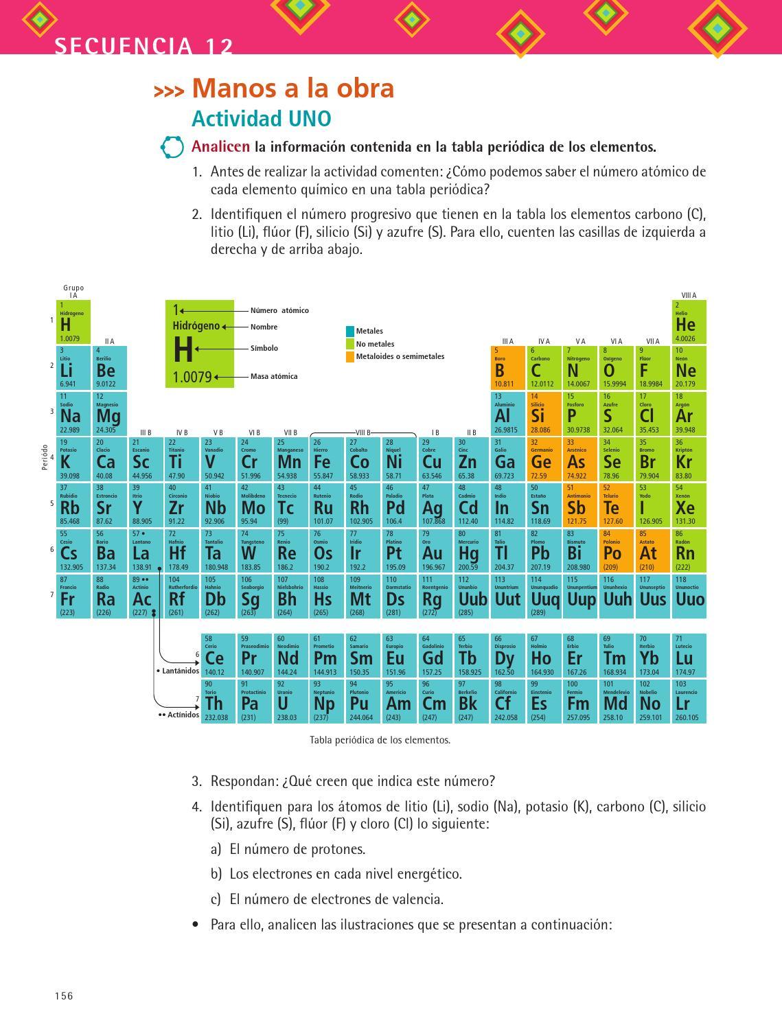ciencias 3er grado volumen i by rarmuri issuu - Tabla Periodica Litio
