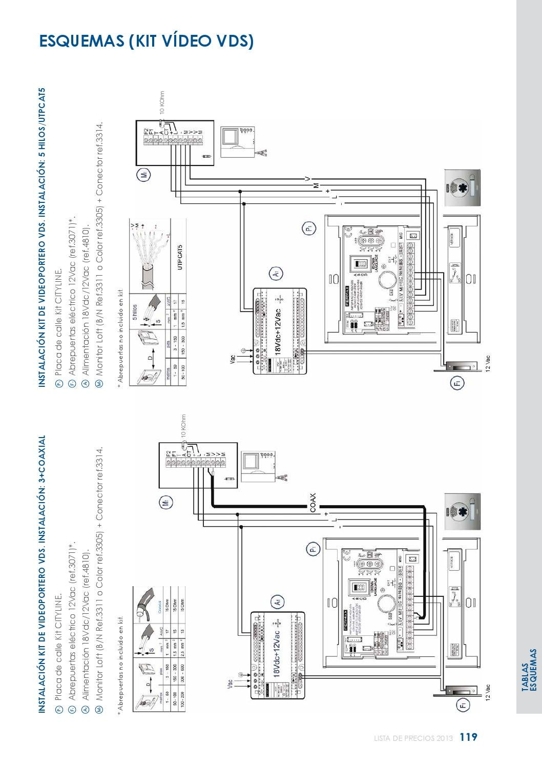 fermax wire diagram   19 wiring diagram images