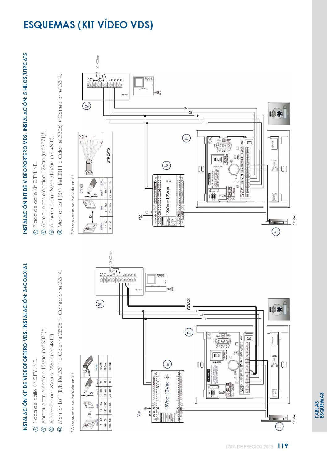 page_121 lista precios fermax 2013 by gomez moreno mijas sl issuu fermax wiring diagram at bayanpartner.co