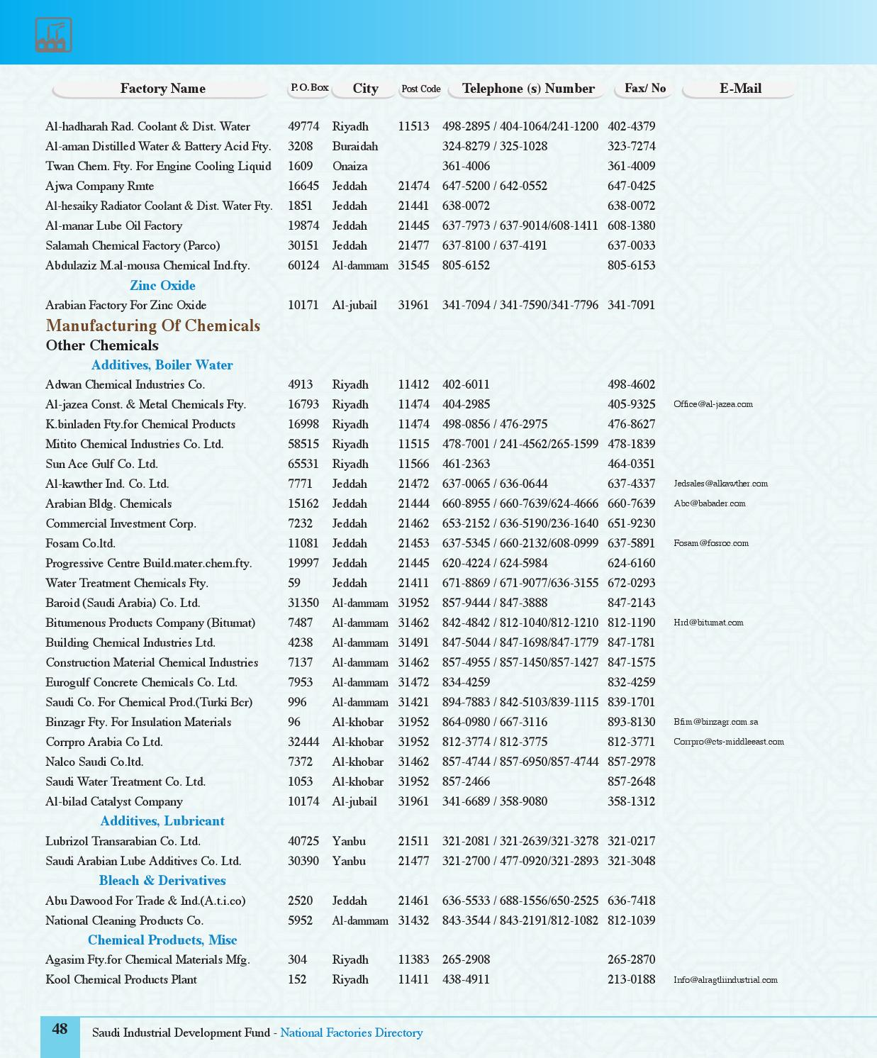 Saudi arabia national factories directory 2012 by sunny zhang - issuu