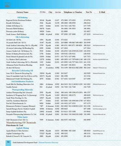 Saudi arabia national factories directory 2012 by sunny zhang - issuu