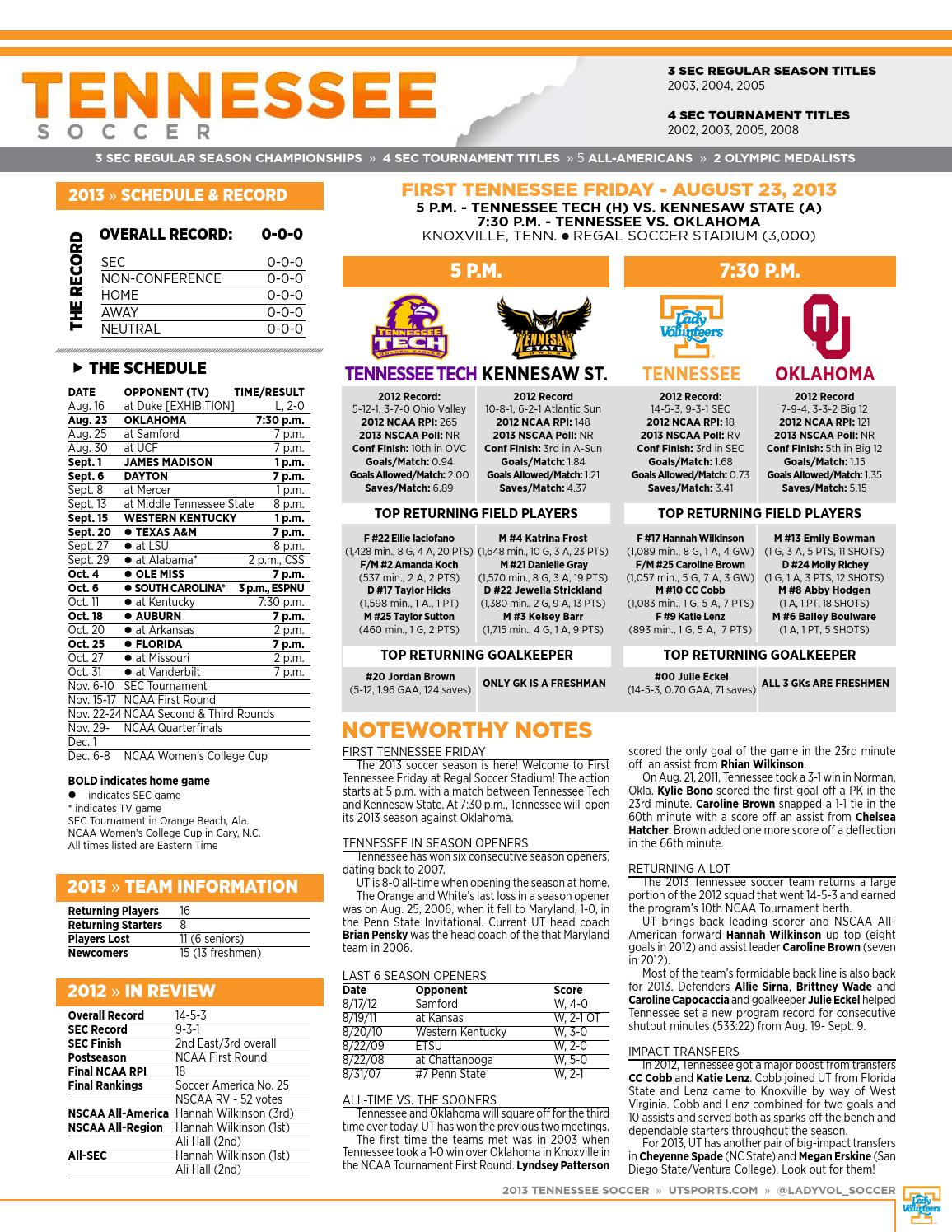 ebf4f5dacd3 Tennessee Soccer 2013 Match Notes: Oklahoma by The University of Tennessee  Athletics Department - issuu