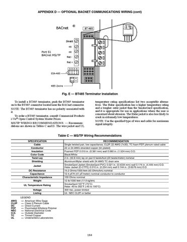 carrier 19xr oem manual by abmlq - issuu bacnet ms tp wiring guide