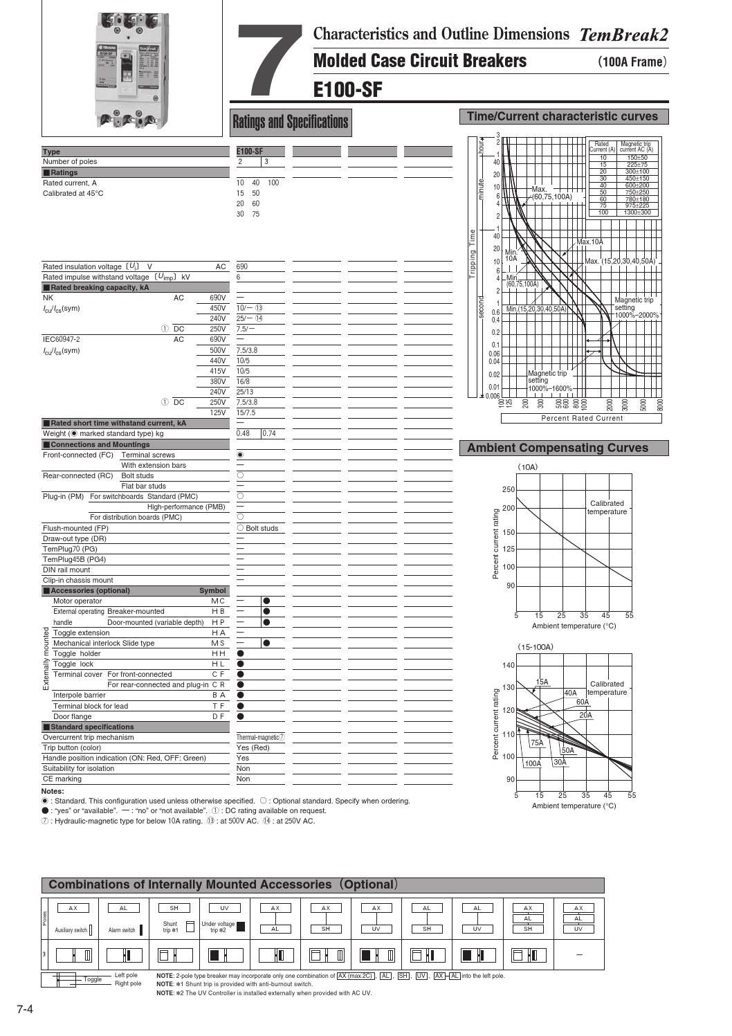e100sf-10ka-mccb-catalog by terasaki