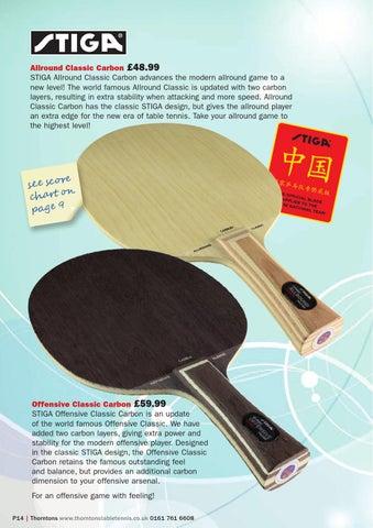 Thorntons table tennis catalogue 2014 by Mark Grosart - issuu