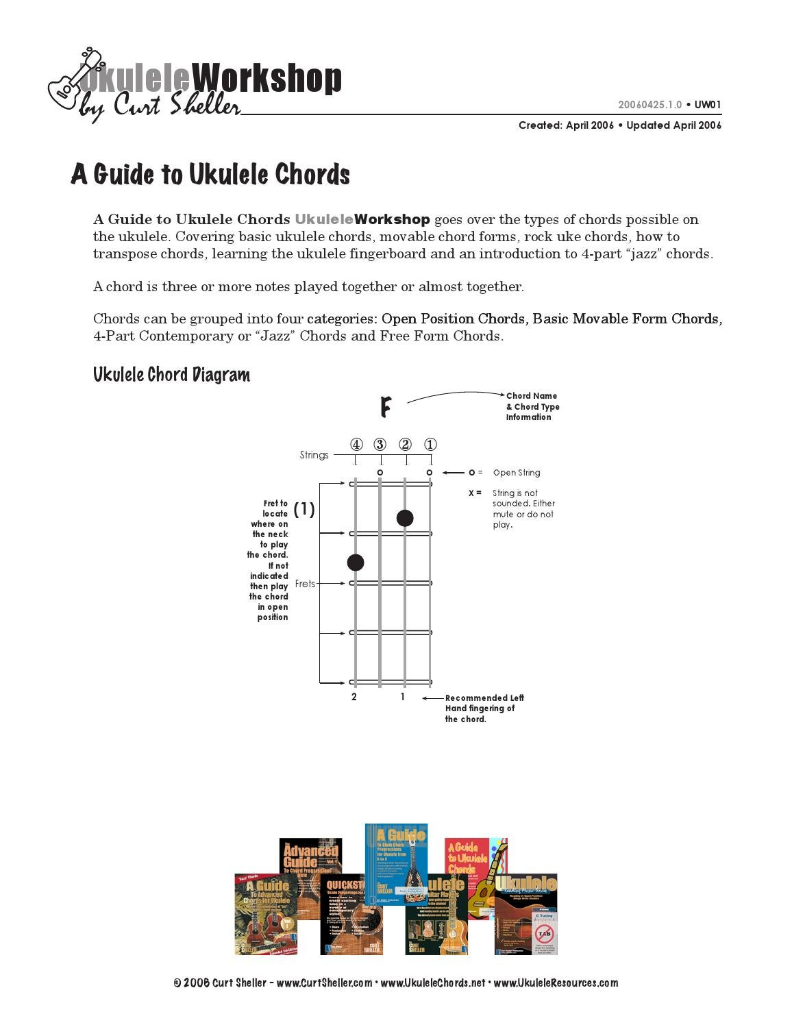 A guide to ukulele chords curt sheller by qrispe issuu hexwebz Choice Image