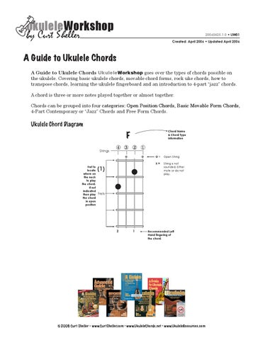 A Guide To Ukulele Chords Curt Sheller By Qrispe Issuu