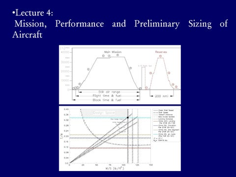 Page 14 of Mission, Performance & Preliminary Sizing of Aircraft