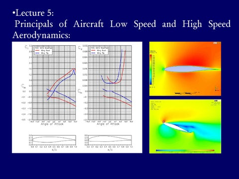 Page 15 of Principals of Aircraft Low-Speed & High-Speed Aerodynamics