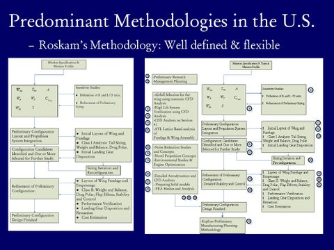 Page 21 of Predominant Methodologies in the US