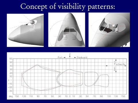 Page 16 of Concept of Visibility Patterns