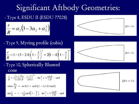 Page 17 of Significant Aftbody Geometries