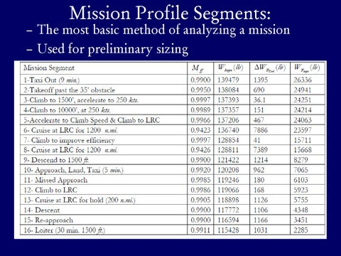 Page 11 of Mission Profile: Fuel Fraction Analysis