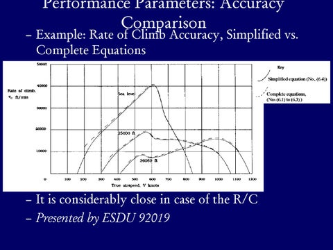 Page 14 of Performance Parameters: Accuracy Comparison