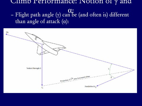 Page 18 of Climb Performance: Notes on Difference between Angle of Attack and Flight Path Angle