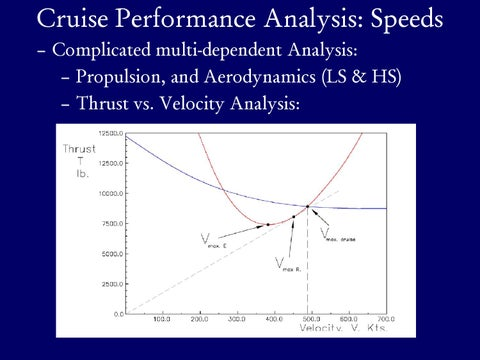 Page 19 of Cruise Performance: Speeds