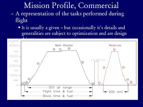 Page 8 of Mission Profile, Commercial Airplanes