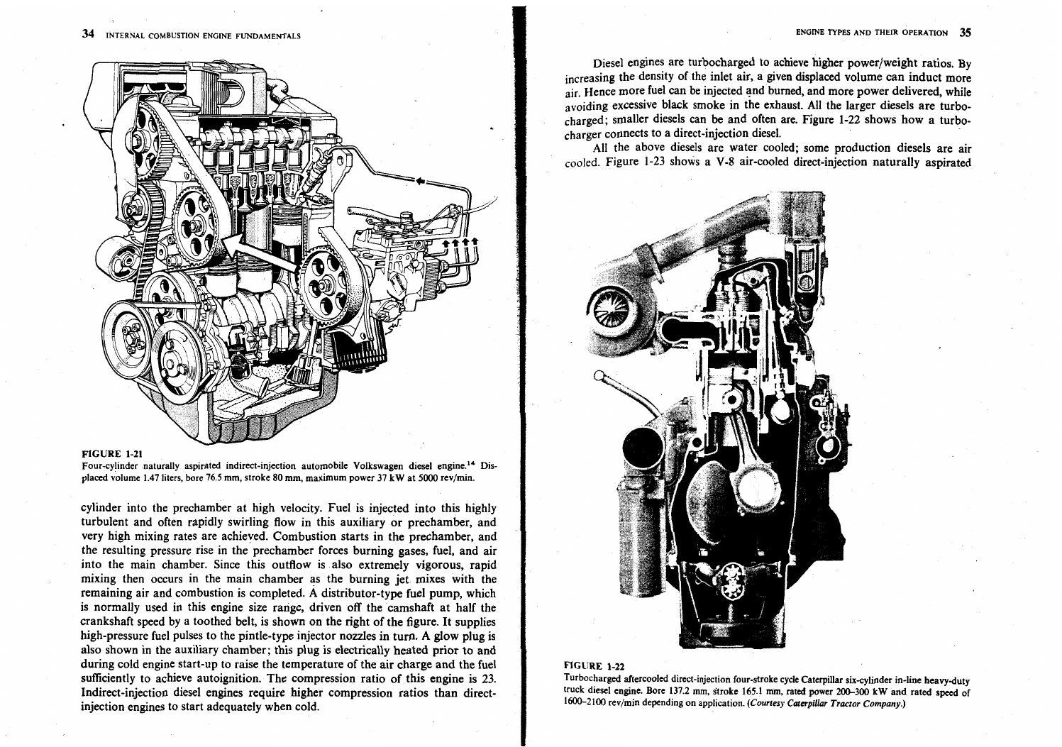 Internal Combustion Engines Fundamentals Heywood By Thai Issuu Volkswagen Diesel Engine Diagram