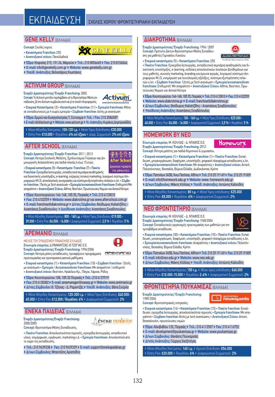 f04df39b58c6 FRANCHISE SUCCESS Ετήσιος Οδηγός ΠΑΝΟΡΑΜΑ FRANCHISE 2013 by franchise  success - issuu