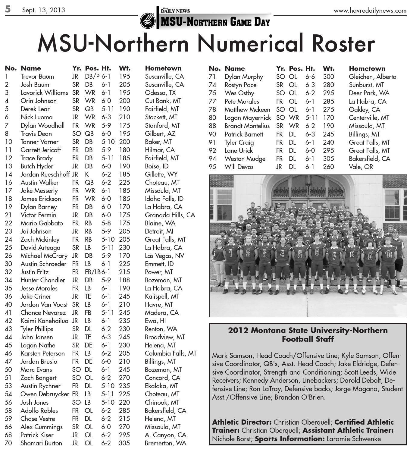 MSU-Northern Game Day ~ 9-14-2013 by Havre Daily News - issuu
