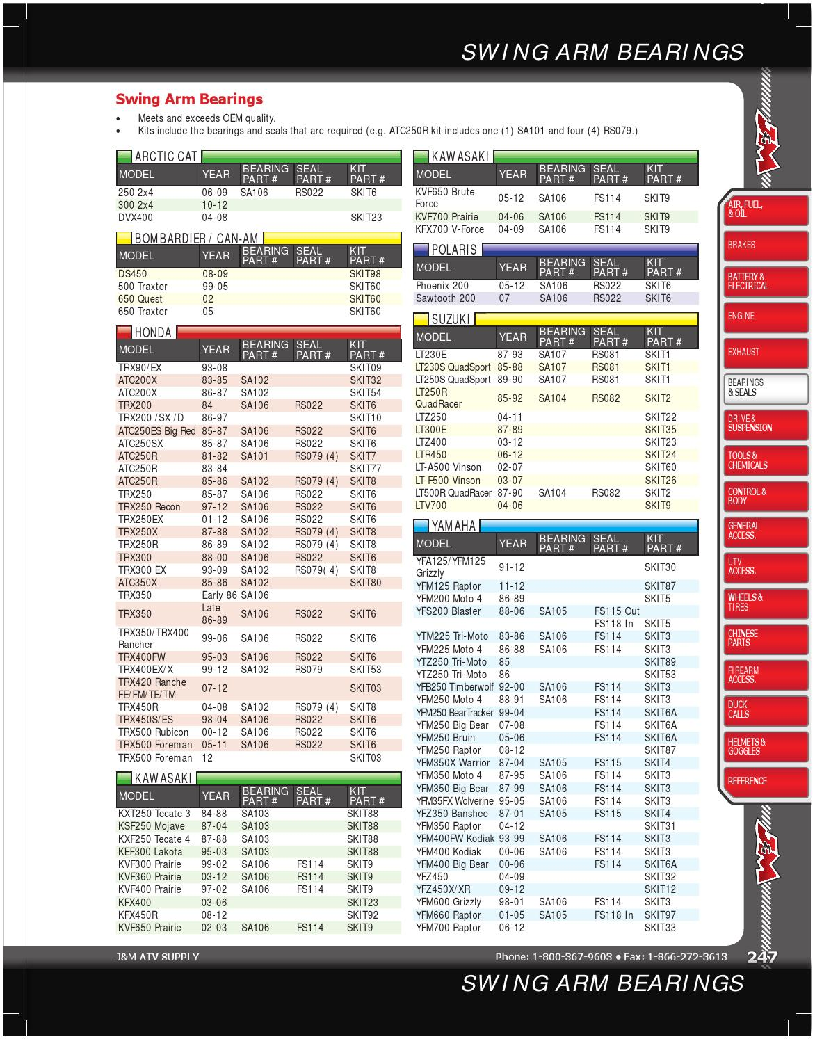 2010 Kx250f Engine Diagram Smart Wiring Diagrams 2009 Kawasaki Service Manual Basic Instruction J M Catalog 2014 Part 2 By Elliot Buring Issuu 2011 2013