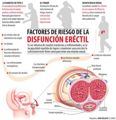 la insulina causa disfunción eréctil