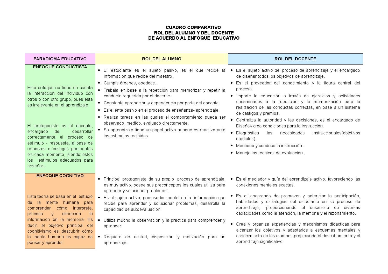 Cuadro de mrito cuadro de merito de docentes para contrato for Concurso meritos docentes 2016