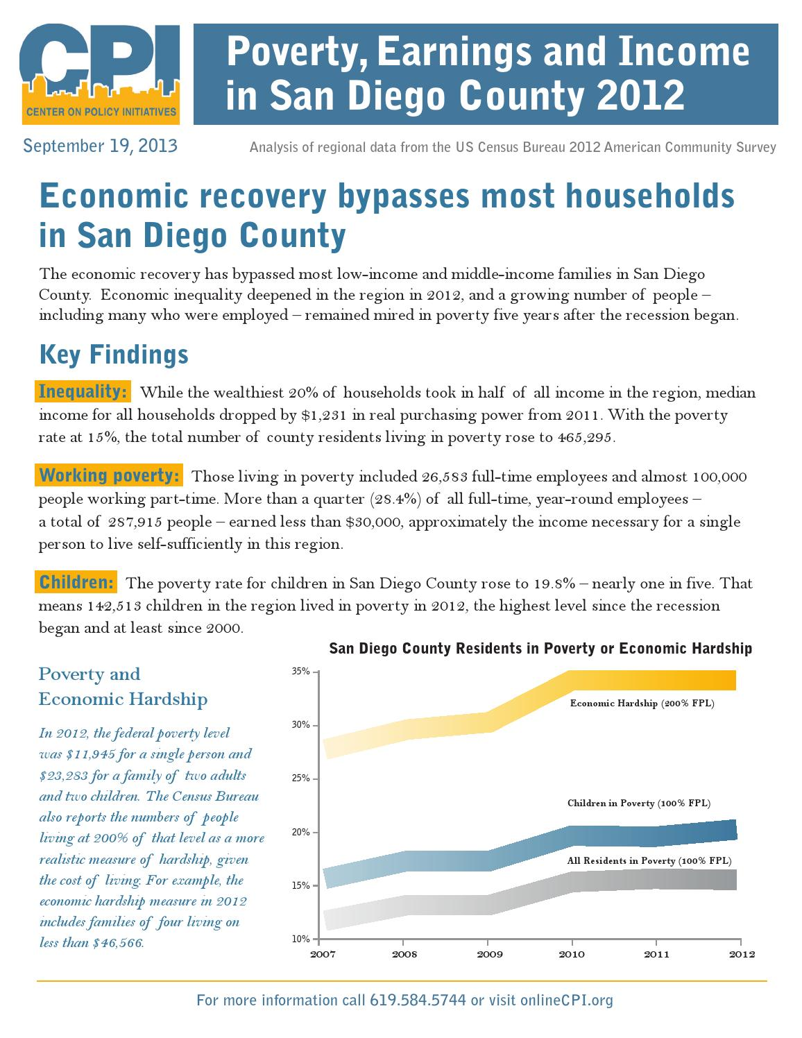Population | Economic Development | City of San Diego ...