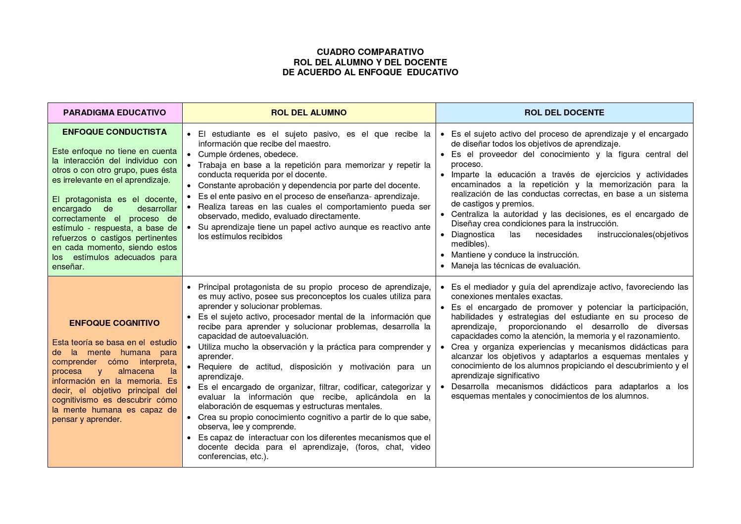 Examen de contrato autos post for Prueba docente 2016