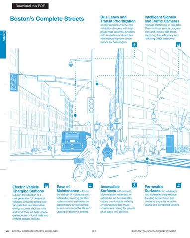 0 2 Boston 39 S Complete Streets By Boston Transportation Department Issuu