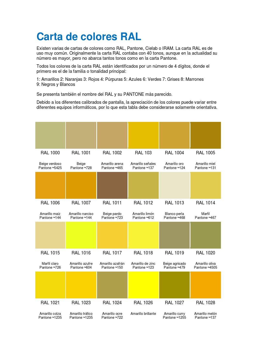 Carta colores ral by ttmanager issuu - Carta de colores azules ...