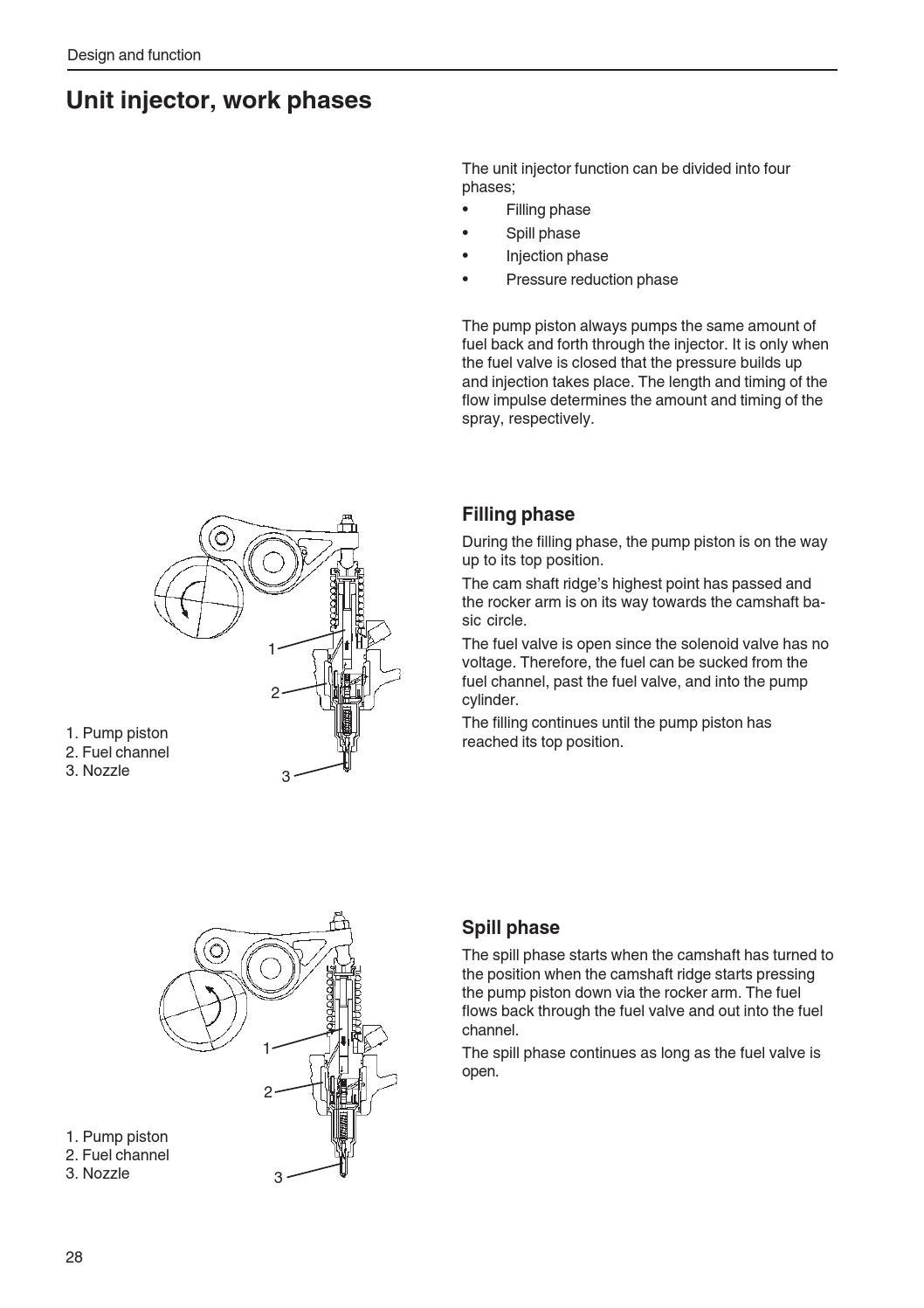 Phase Diagram Camshaft Trusted Schematics Petrol Engine Timing Valve Schematic Diagrams Workshop Manual Volvo Tad941ge By Power Generation Issuu Ford Position Sensor Location