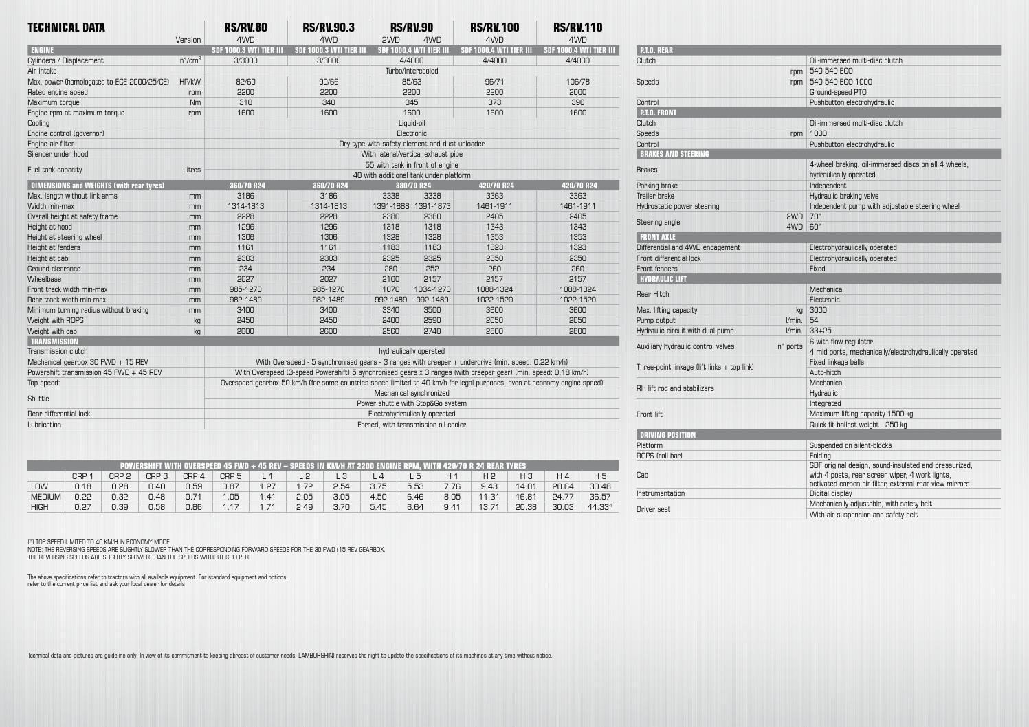Rs rv brochure en by Lamborghini Trattori - issuu